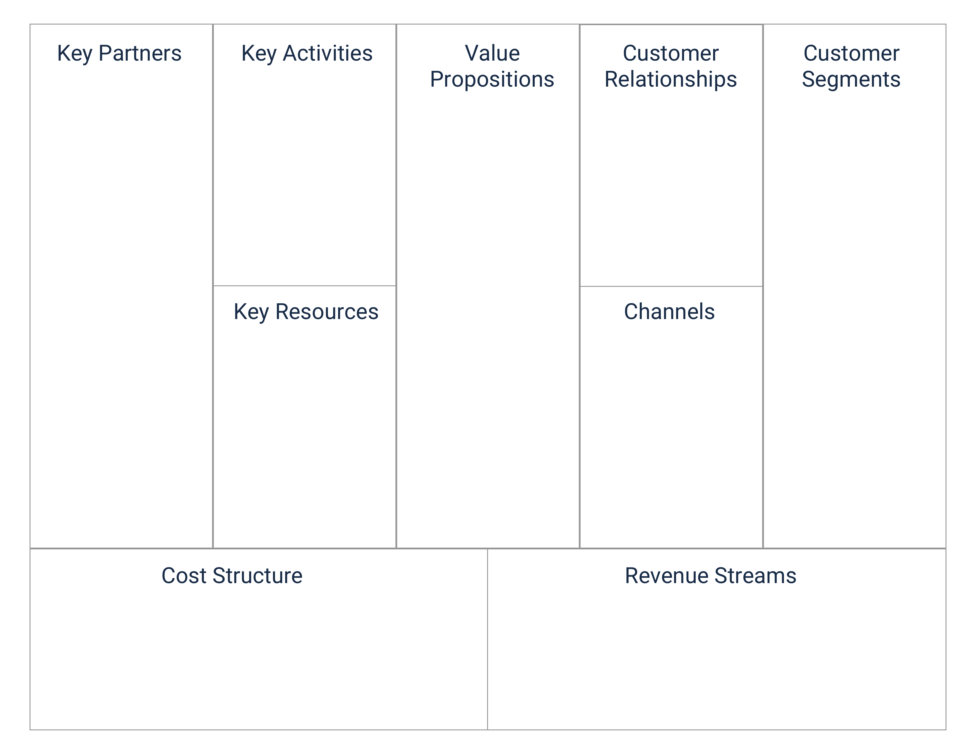 Free Business Model Canvas Template In 2020 Playbookux