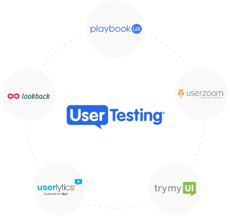 UserTesting Alternatives