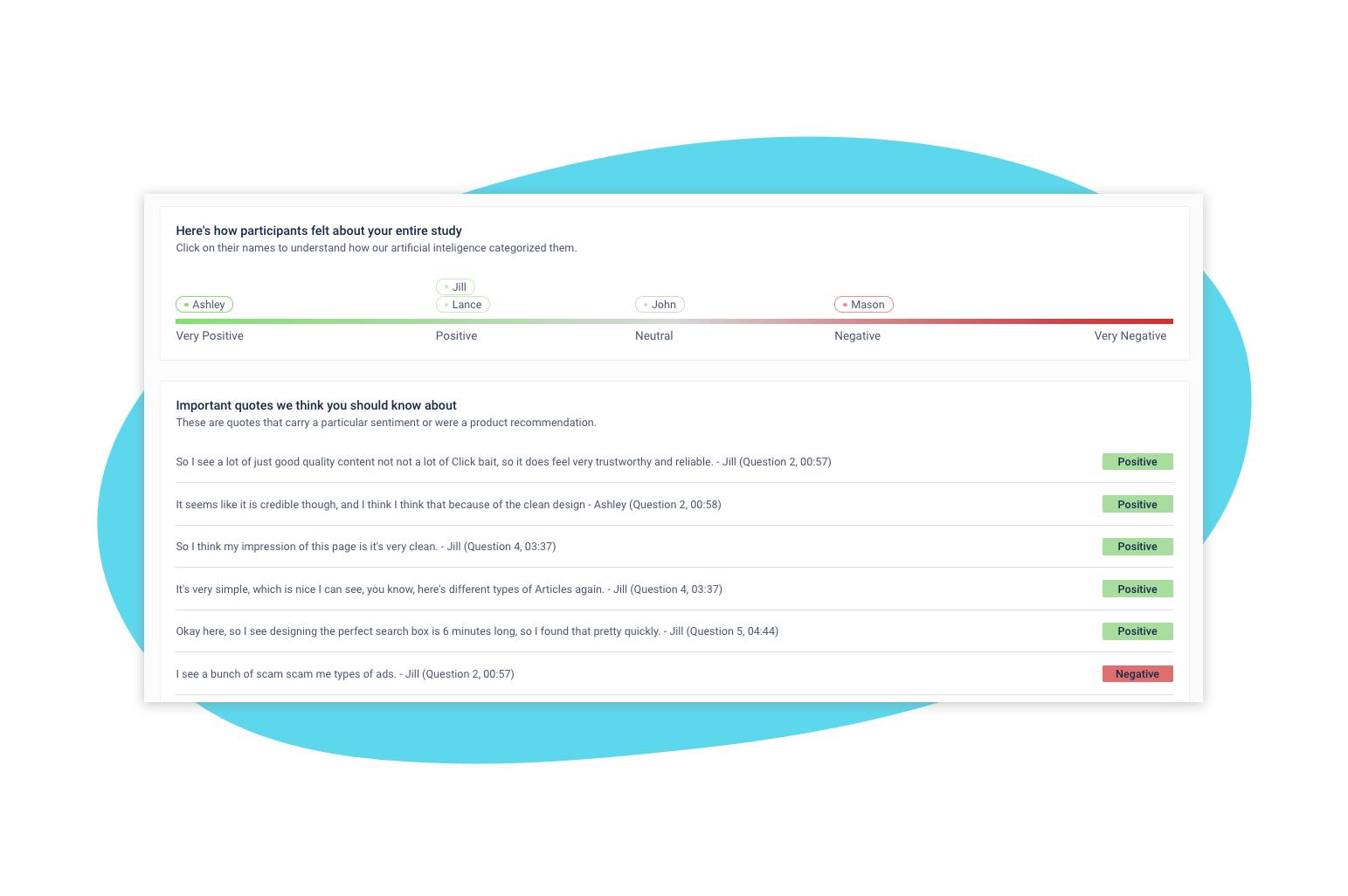 Artificial Intelligence Analytics Report